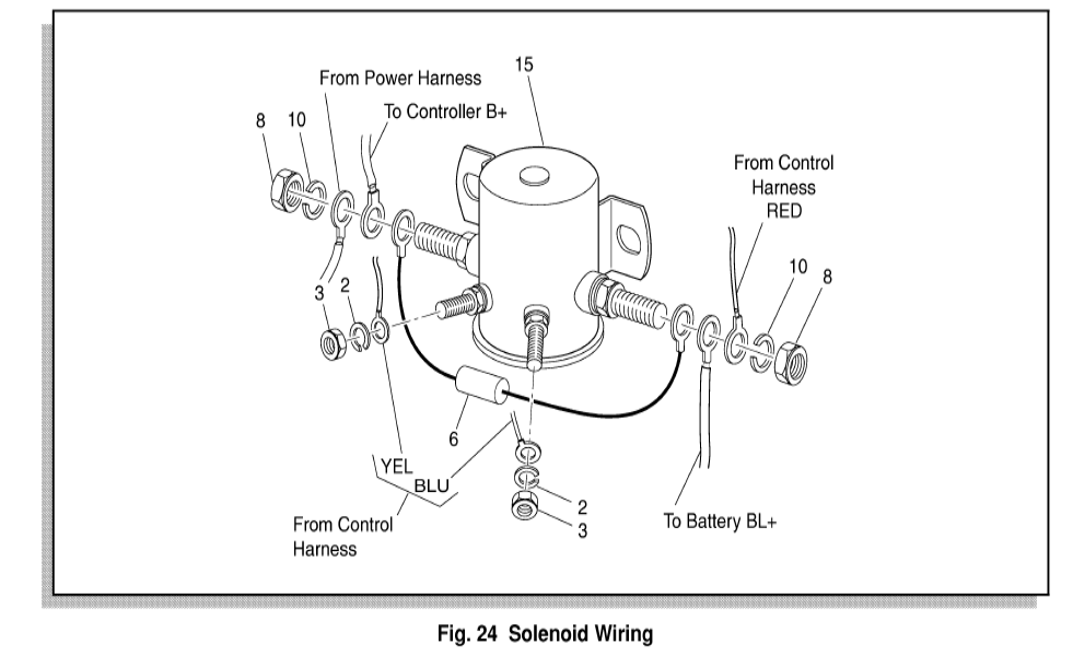 Ez Go 48 Volt Golf Cart Wiring Diagram from schematron.org