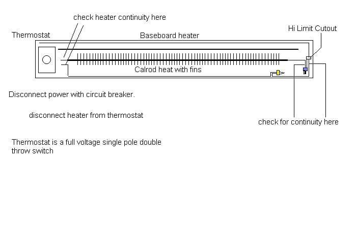 Diagram Free Rg 220 Wiring Diagram Full Version Hd Quality Wiring Diagram Pdfxbov Trkbrd It