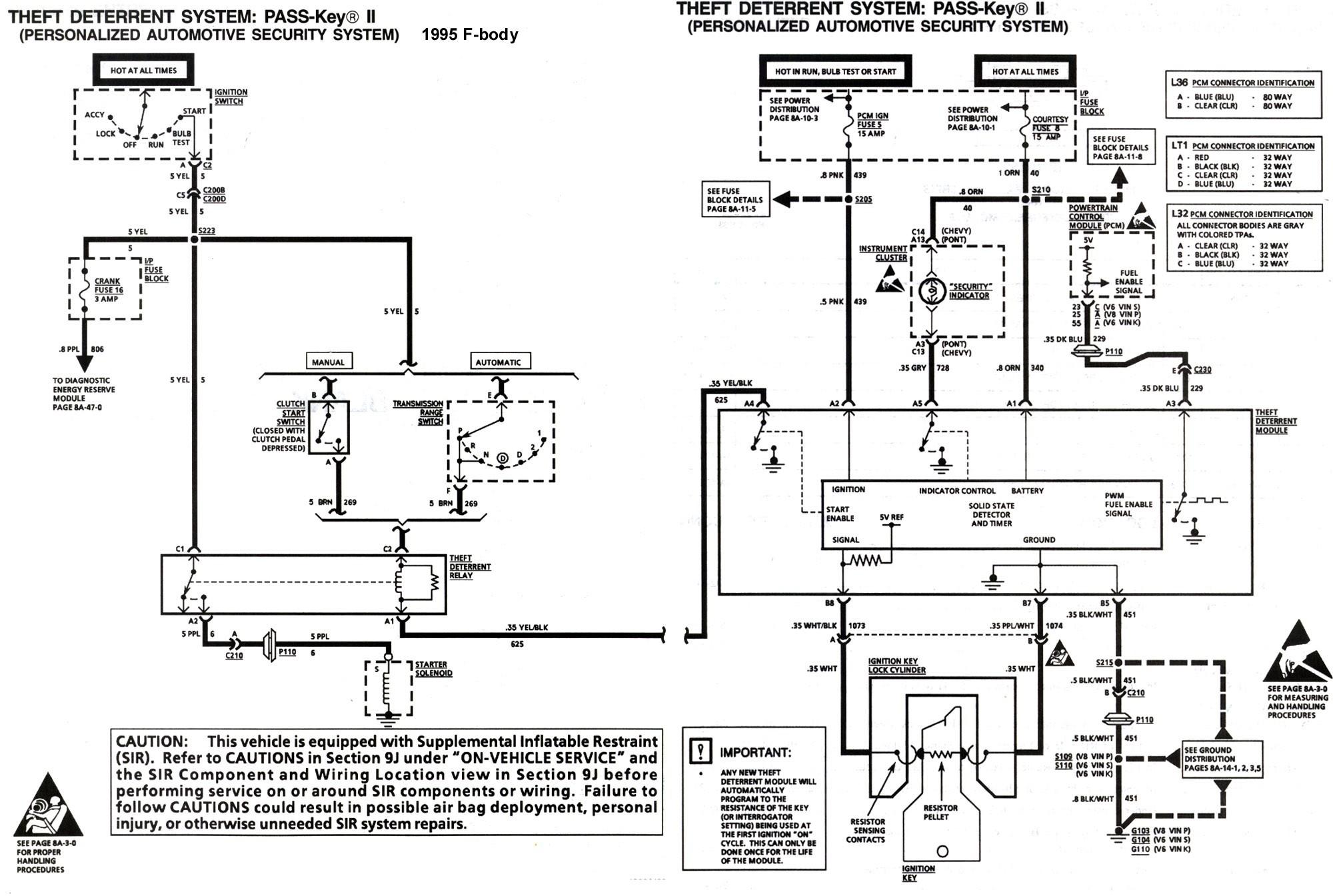 Wiring Diagram For 4 3 Mercruiser
