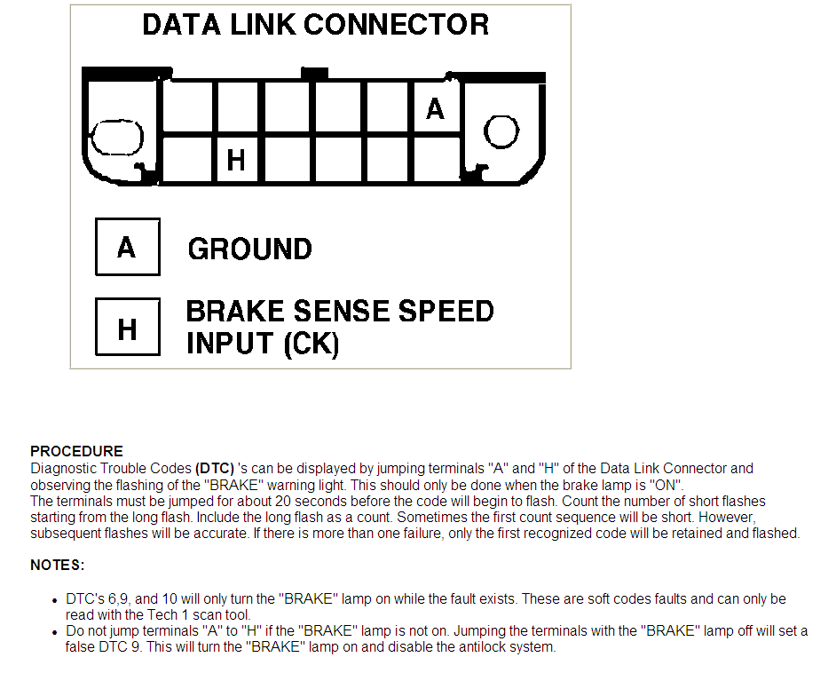 Wiring Diagram For A 1994 Buick Skylark Multifunction