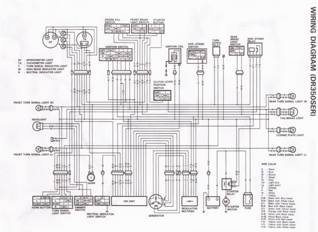 Wiring Diagram For A 2003 Yamaha 225 Hips on