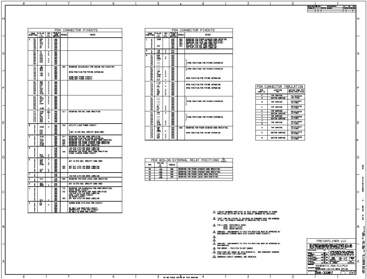 Wiring Diagram Freightliner Cascadia After Treatment. Freightliner on peterbilt 377 wiring diagram, truck schematics, peterbilt wiring diagram pdf, peterbilt 335 wiring-diagram, peterbilt girls, peterbilt 386 wiring diagram, peterbilt 379 air diagram, peterbilt flasher location, peterbilt 387 fuse box wiring diagram, peterbilt ignition switch wiring, freightliner schematics, peterbilt 379 electrical diagram, peterbilt wiring harness, peterbilt starter wiring, peterbilt 379 wiring diagram, peterbilt fuse panel diagram, peterbilt 320 wiring-diagram, peterbilt women, peterbilt fuse panel wiring, peterbilt air brake system diagram,