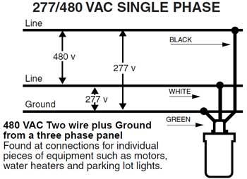 Wiring Diagram For A 480/277v 3 Phase To 208/120v Transformer
