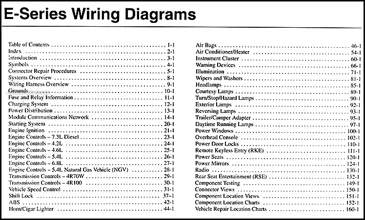 Wiring Diagram For A Ford E450 Shuttle Bus6 0 Diesel Engine