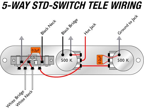 3 Single Coil 5 Way Switch Wiring Diagram. . Wiring Diagram on