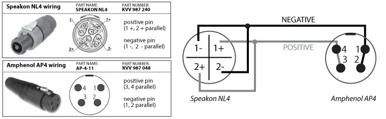 Wiring Diagram For A Speakon To 1  4 Inch