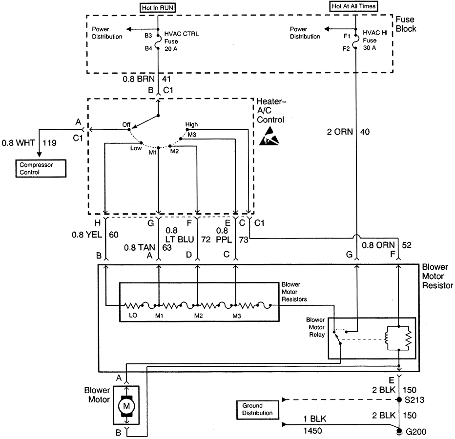 Wiring Diagram For Blower Motor Resistor On A 2001