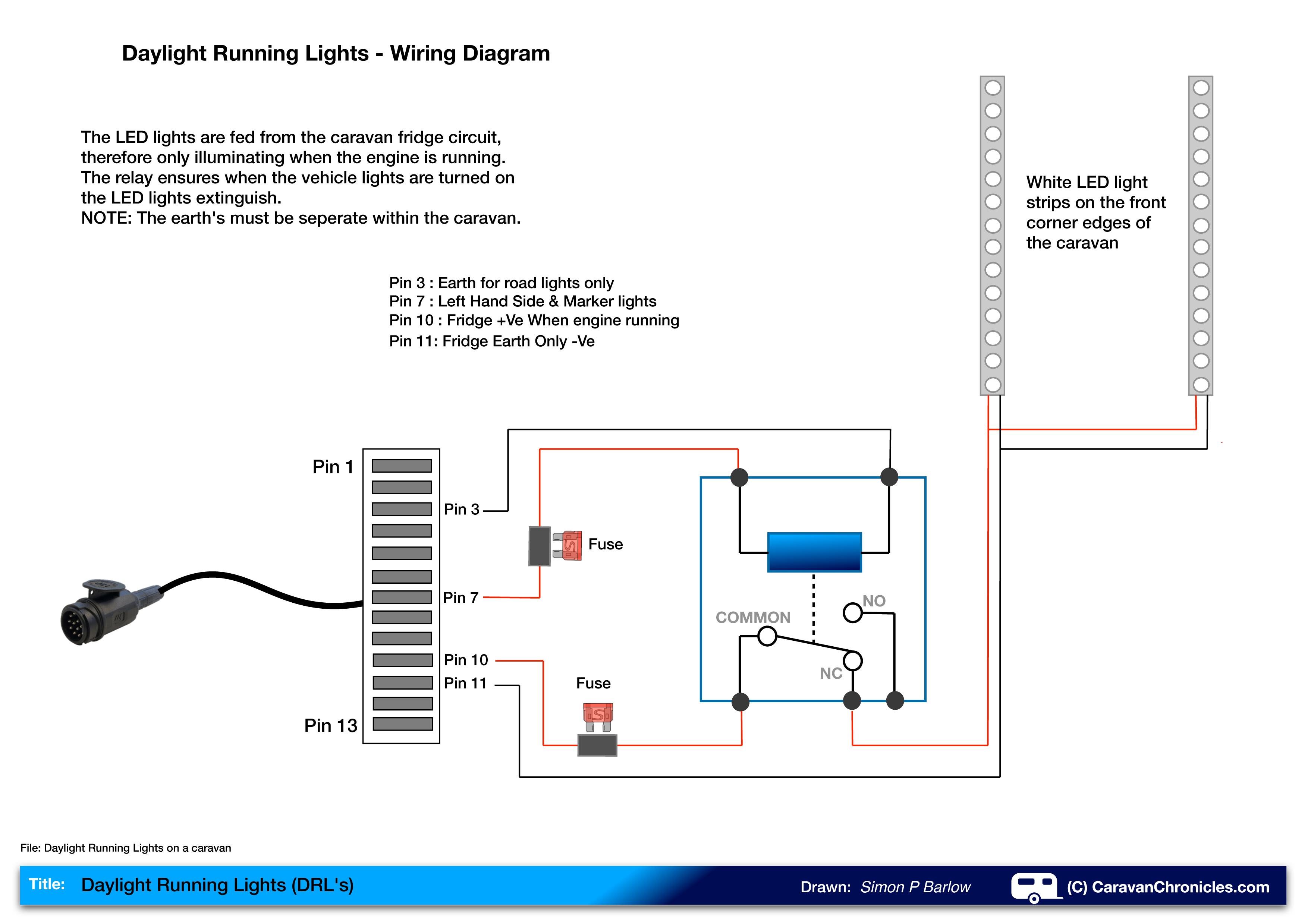 Wiring Diagram For Caravan Electrics