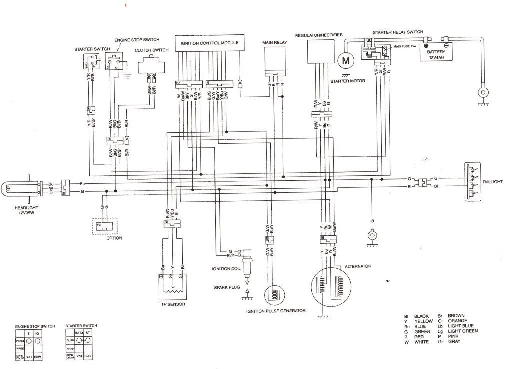 Wiring Diagram For Chinese 49cc Super Chopper