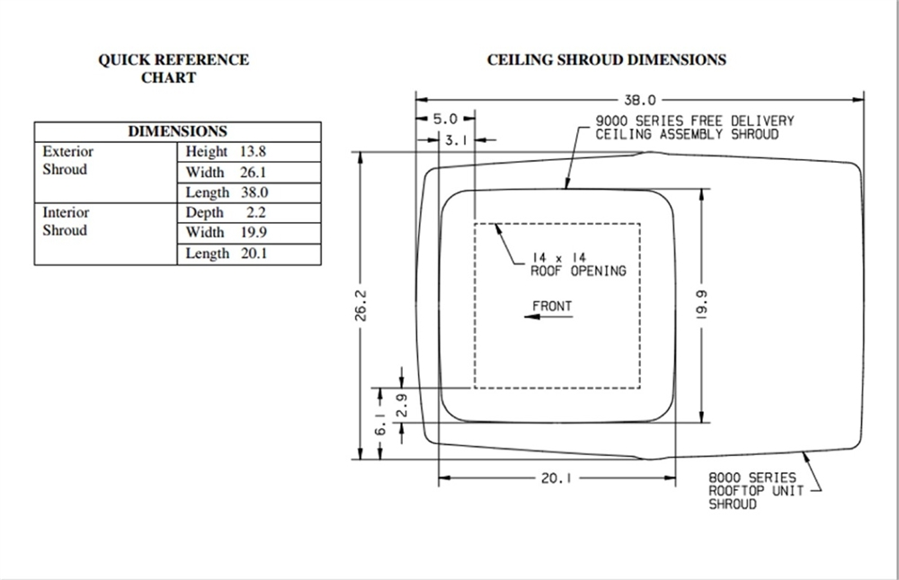 Diagram Wiring Diagram For Coleman Mach Thermostat
