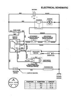 Wiring Diagram For Craftsman Riding Mower With Kohler 15 5