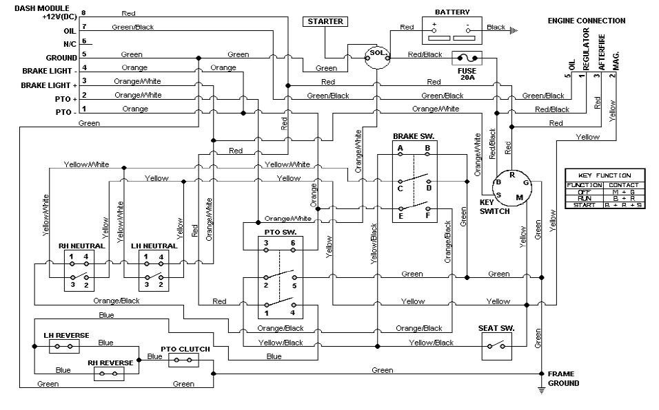Wiring Diagram For Cub Cadet 2284 Key Switch