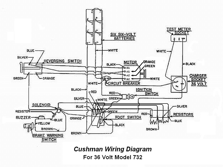 DIAGRAM] Cushman Truckster Gas Wiring Diagram FULL Version HD Quality Wiring  Diagram - PLAYDIAGRAMS.BELEN-RODRIGUEZ.ITbelen-rodriguez.it