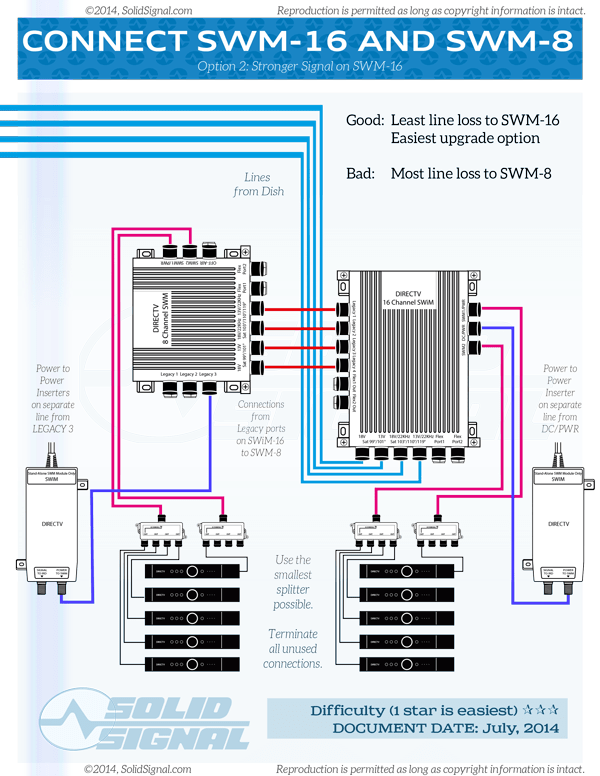 Wiring Diagram For Directv Whole Home Dvr
