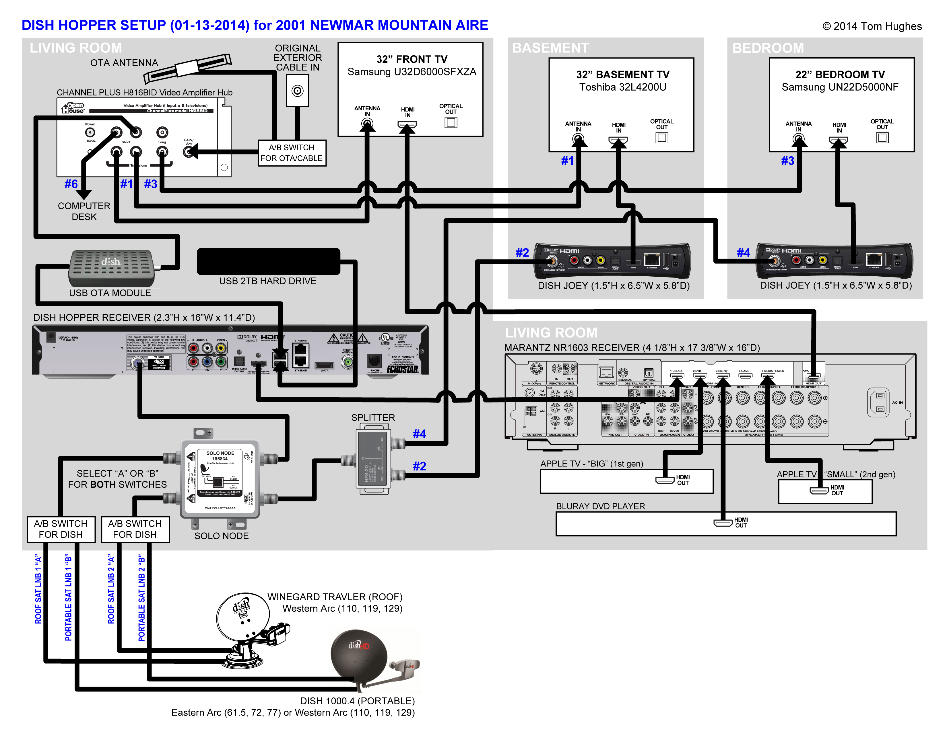 dish vip 222 wiring diagram wiring diagram dvr wiring-diagram dual receiver wiring diagram #8