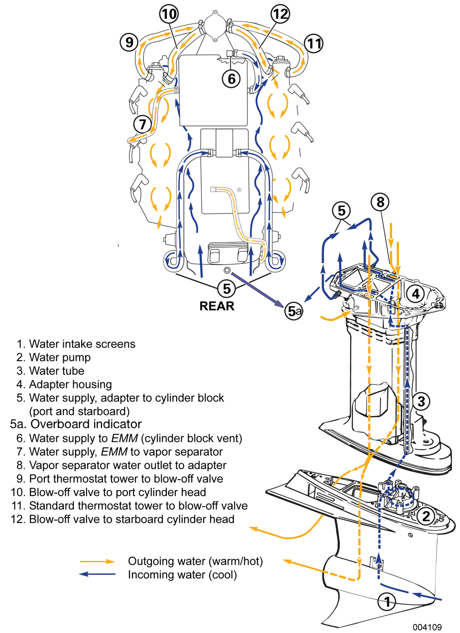 Wiring Diagram For Evinrude Etec 60 Hp 2008 Motor