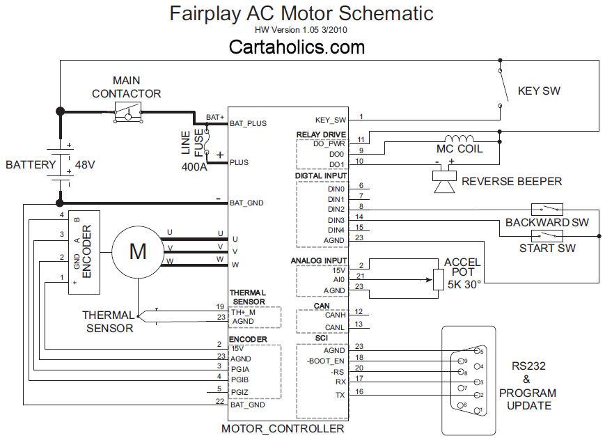 Wiring Diagram For Ezgo Golf Cart Serial 2265623
