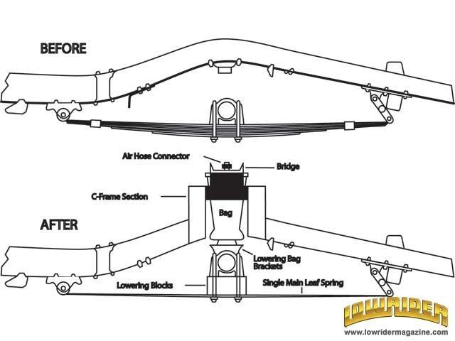 Semi Air Bag Schematic Wiring Diagram Official