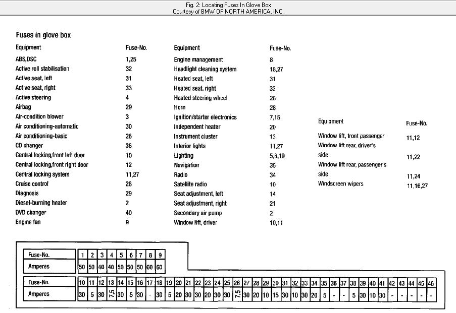 2006 Bmw 525i Fuse Diagram - All Wiring Diagram