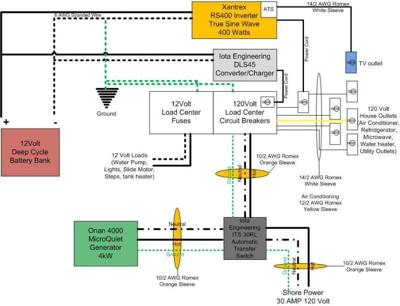 Jayco Fifth Wheel Wiring Diagram - All Diagram Schematics on