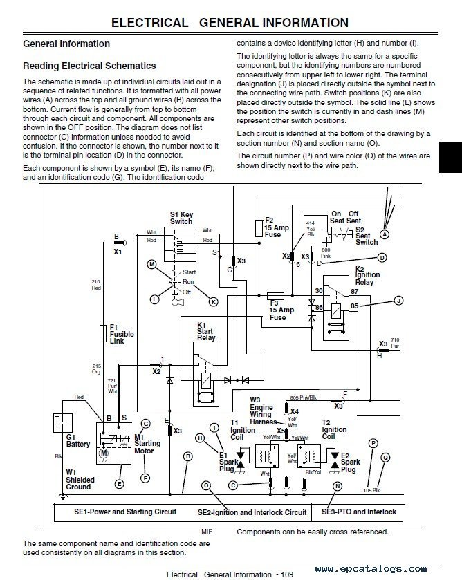 Wiring Diagram For John Deere La115 Lawn Tractor