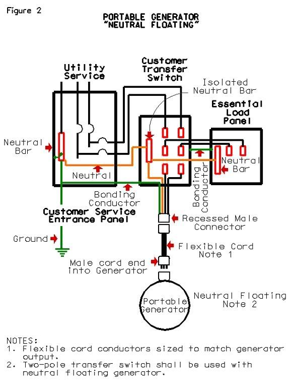 Wiring Diagram For Manual Transfer Switch Into 400a Service Wiring Diagram