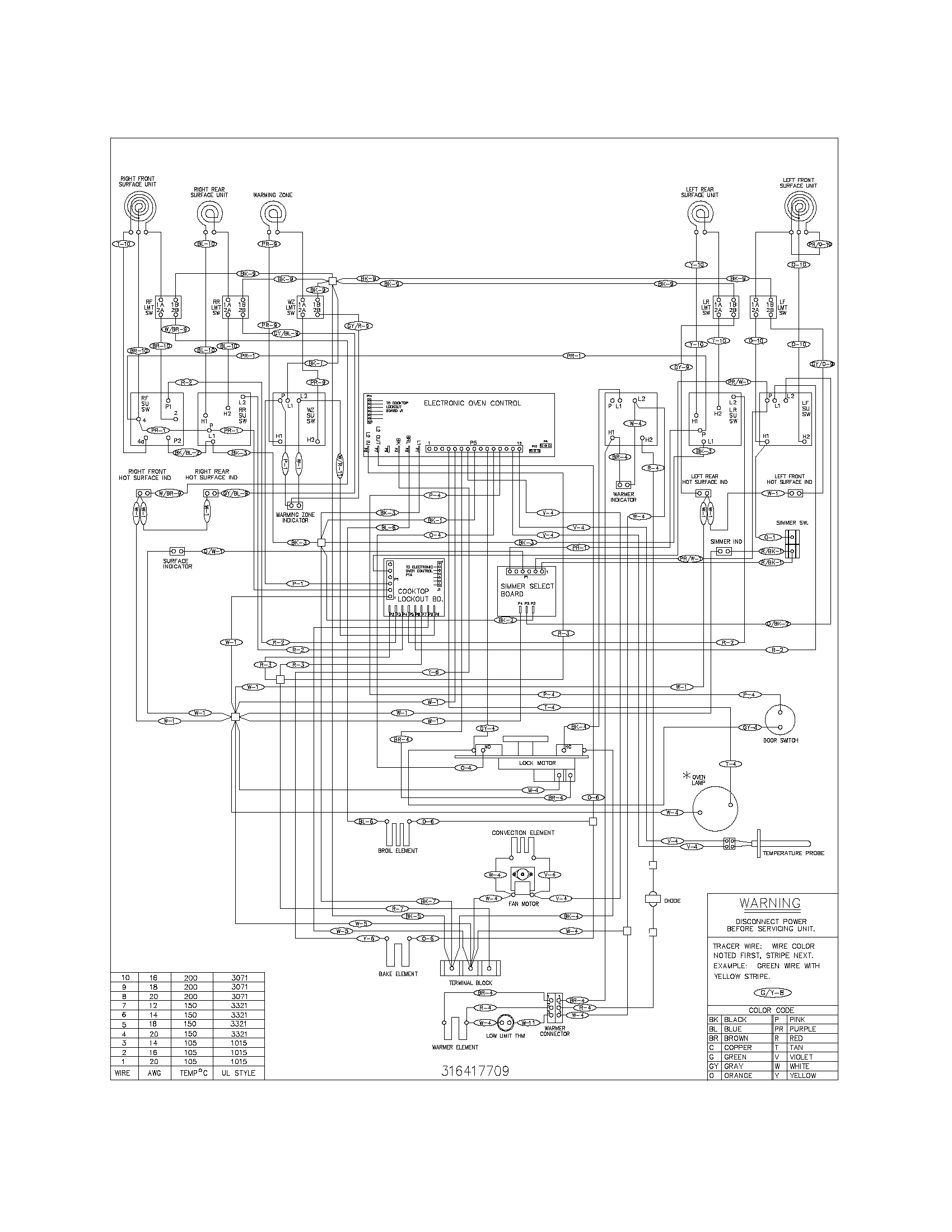 Electric Dryer Cord Wiring Diagram