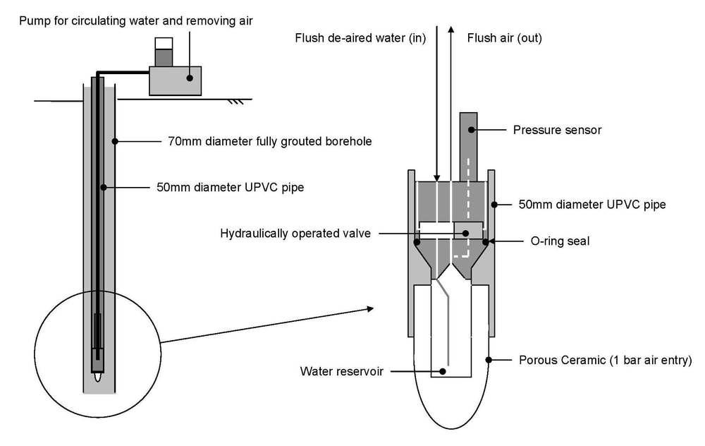 Wiring Diagram For Pioneer Avh