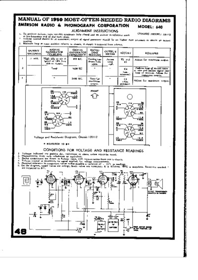 Wiring Diagram For Sanyo Tv Serial Number B8270237133846