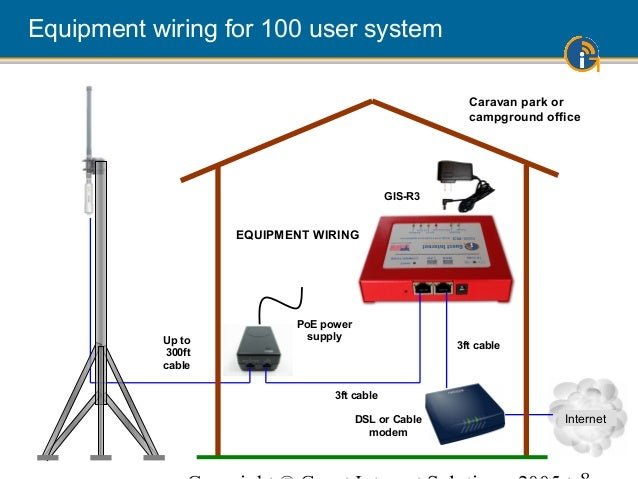 Diagram  Trailer Connectors In North America Wiring Diagram Full Version Hd Quality Wiring
