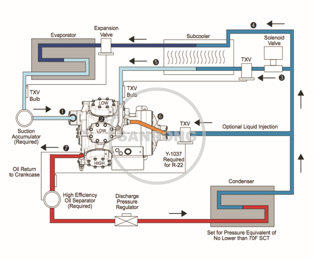 Wiring Diagram For True Mfg Model  Tcgr50
