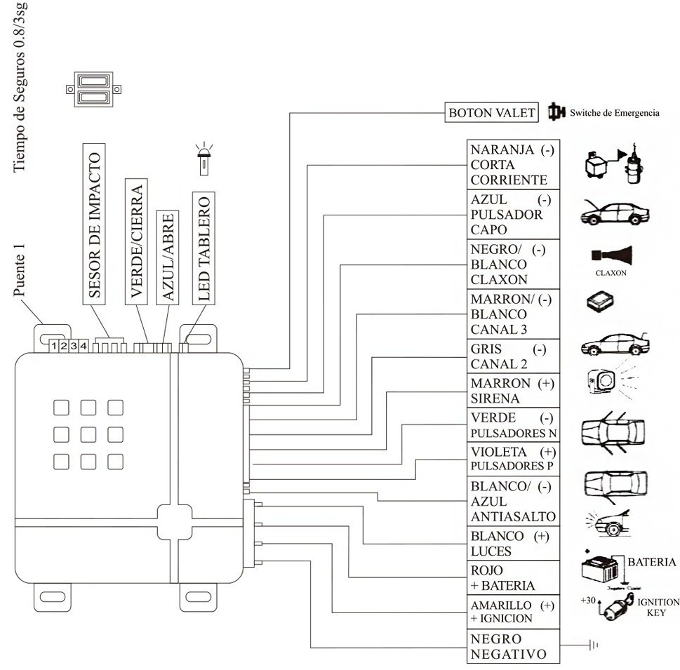 Wiring Diagram For Ungo Alarm