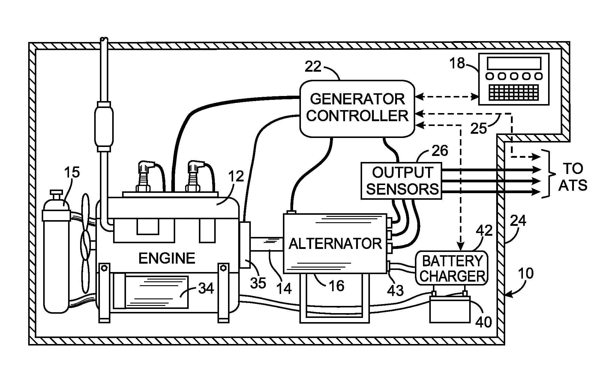 Wiring Diagram For Winpower Generator
