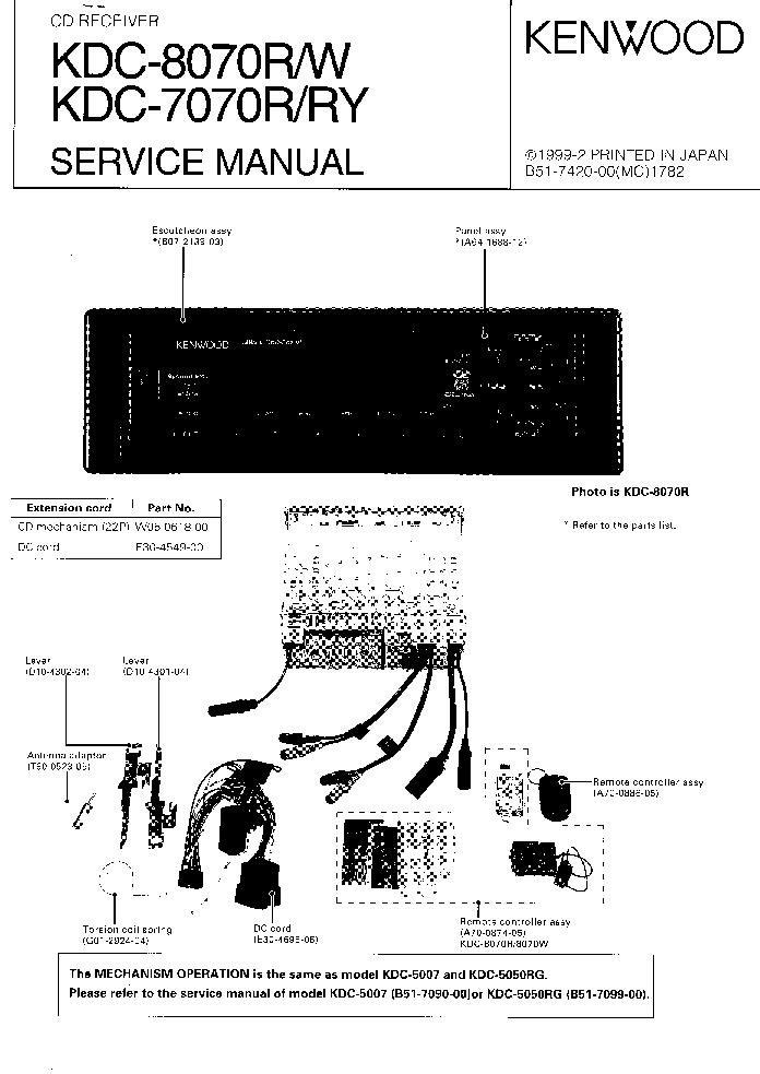 Wiring Diagram Kenwood Car Stereo Kdc