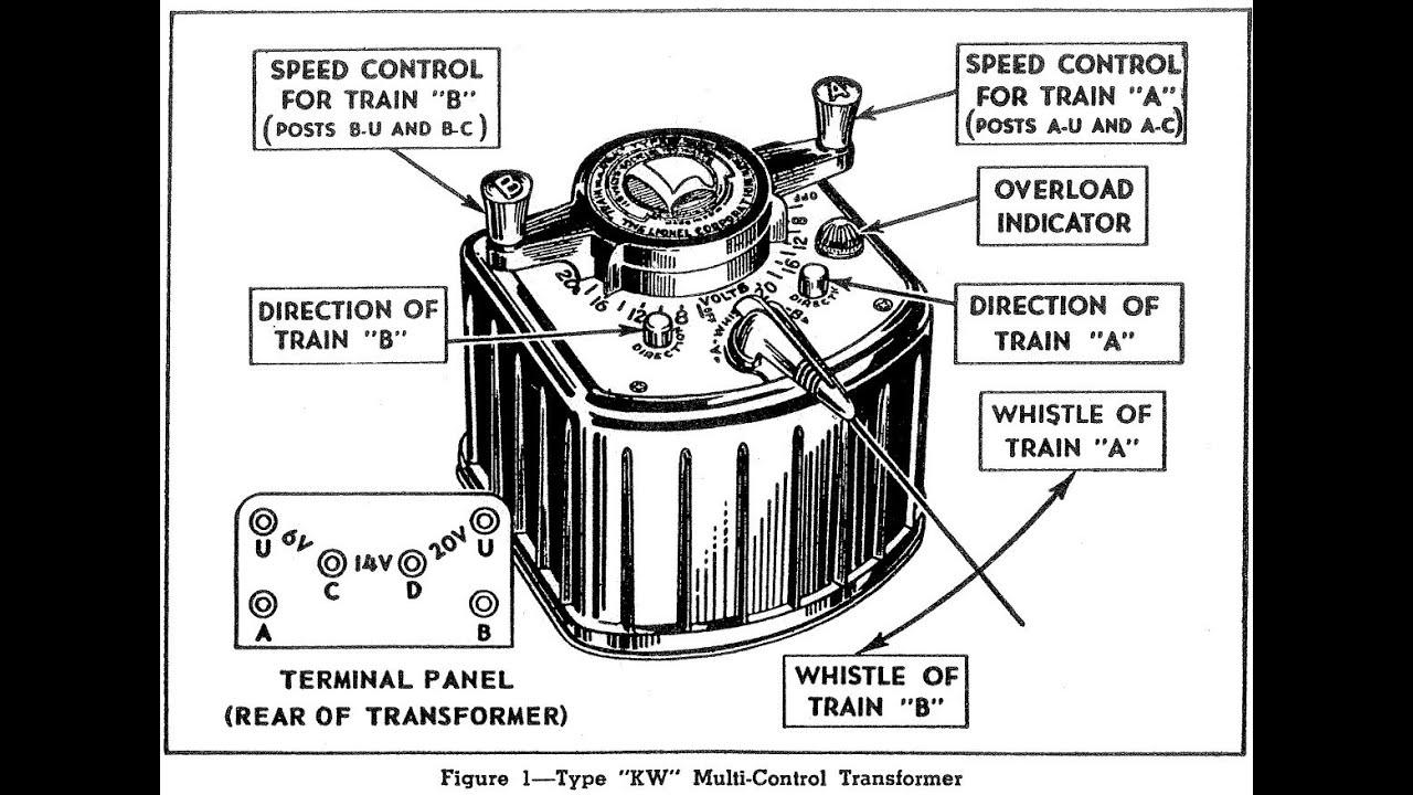 wiring diagram lionel cattle car. Black Bedroom Furniture Sets. Home Design Ideas