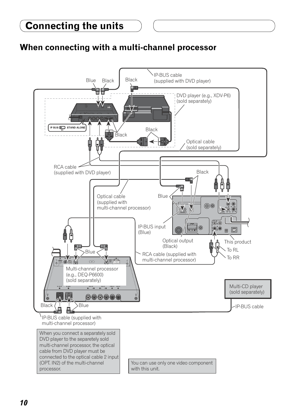 Wiring Diagram Pioneer Dxh6800 Mixtrax Rca