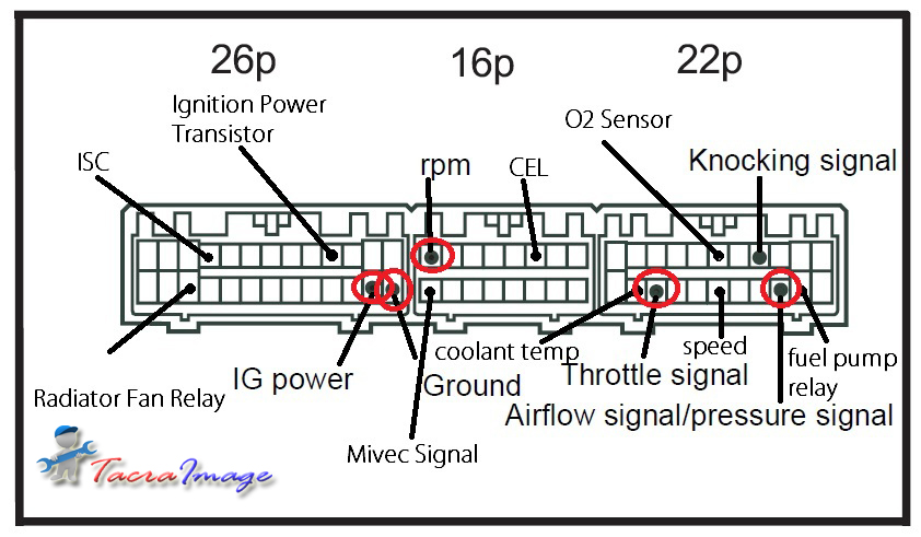 Diagram In Pictures Database Proton Wira Wiring Manual Just Download Or Read Wiring Manual Online Casalamm Edu Mx