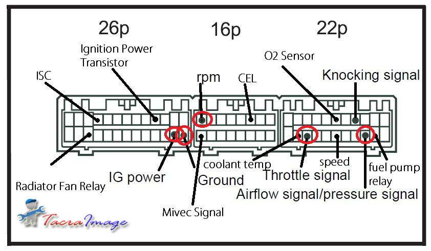 Wiring Diagram Proton Wira on proton iswara, proton gen-2, proton edar, proton saloon, proton gti, proton kancil, proton perdana,