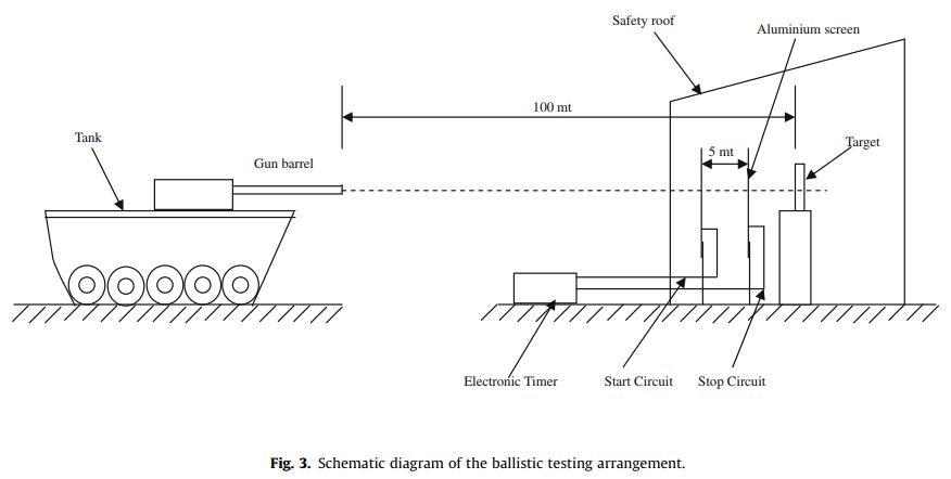 Wiring Diagram Roe 1998 Harley Ultra Clic Radio on