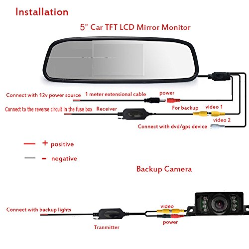 Wiring Diagram Wireless Reversing Camera
