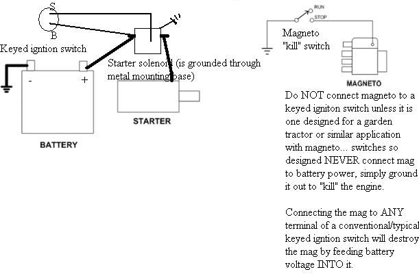 Wisconsin Tjd Ignition Wiring Diagram