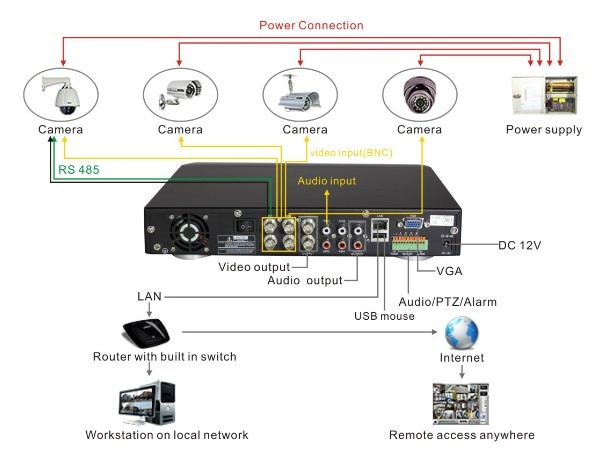 Wisecomm Ccd Camera Wiring Diagram on