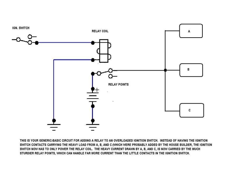 Fulham Workhorse Ballast Wiring Diagram from schematron.org