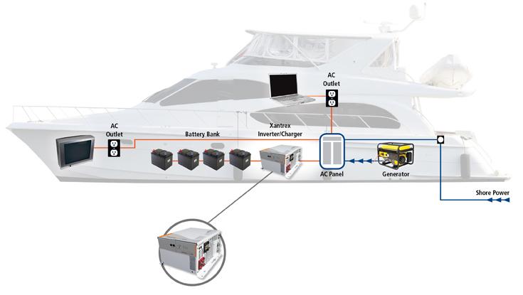 Xantrex Freedom Xc 1000 Wiring Diagram