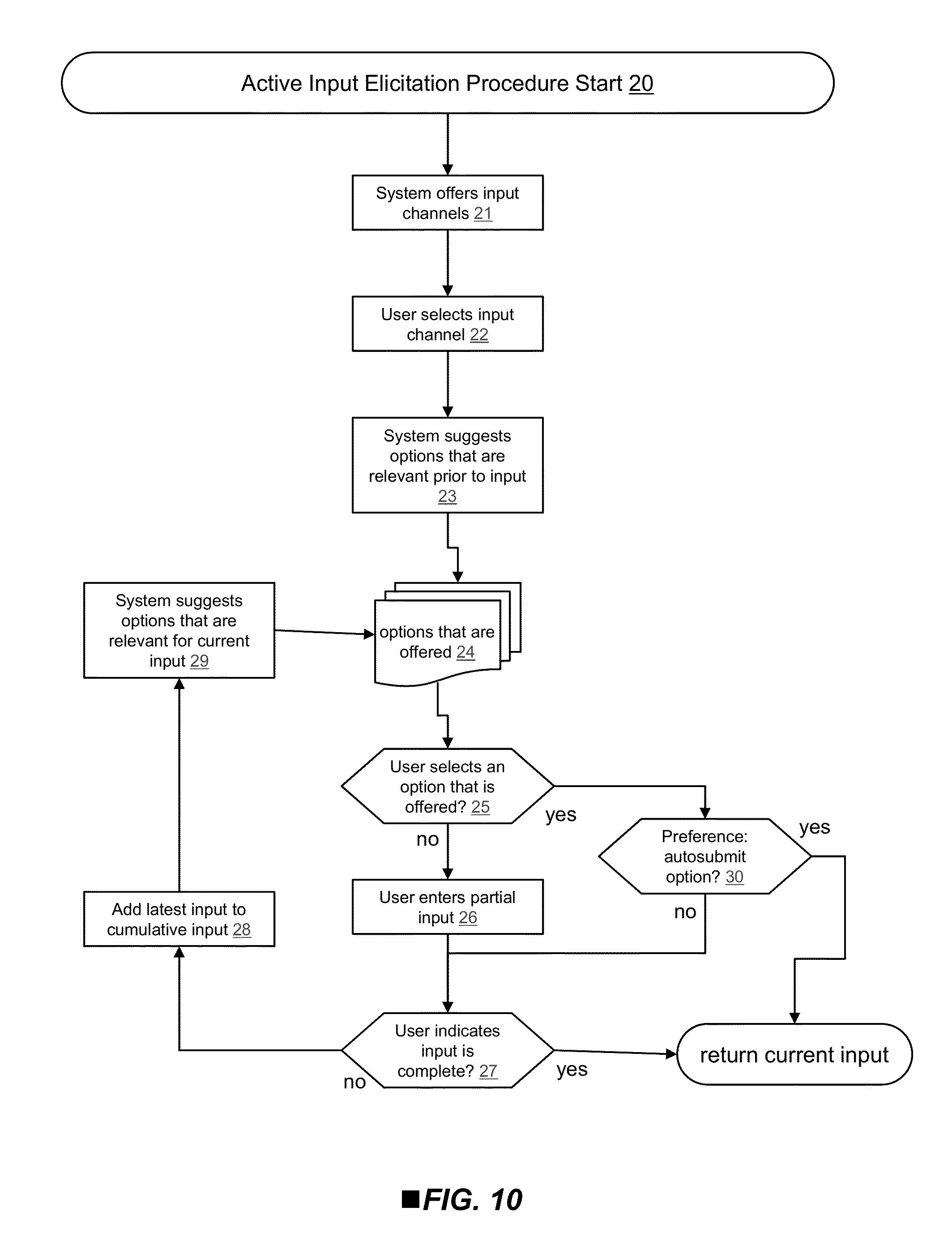 Mazda 626 Gd Workshop Wiring Diagram