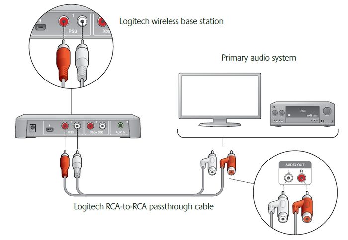 on xbox kinect wiring diagram
