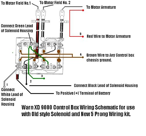 desert dynamics winch wiring diagram wiring diagram Desert Dynamics Winch Jeep warn winch 9000 wiring diagram trusted wiring diagramwarn winch 9000 wiring diagram wiring diagram libraries desert