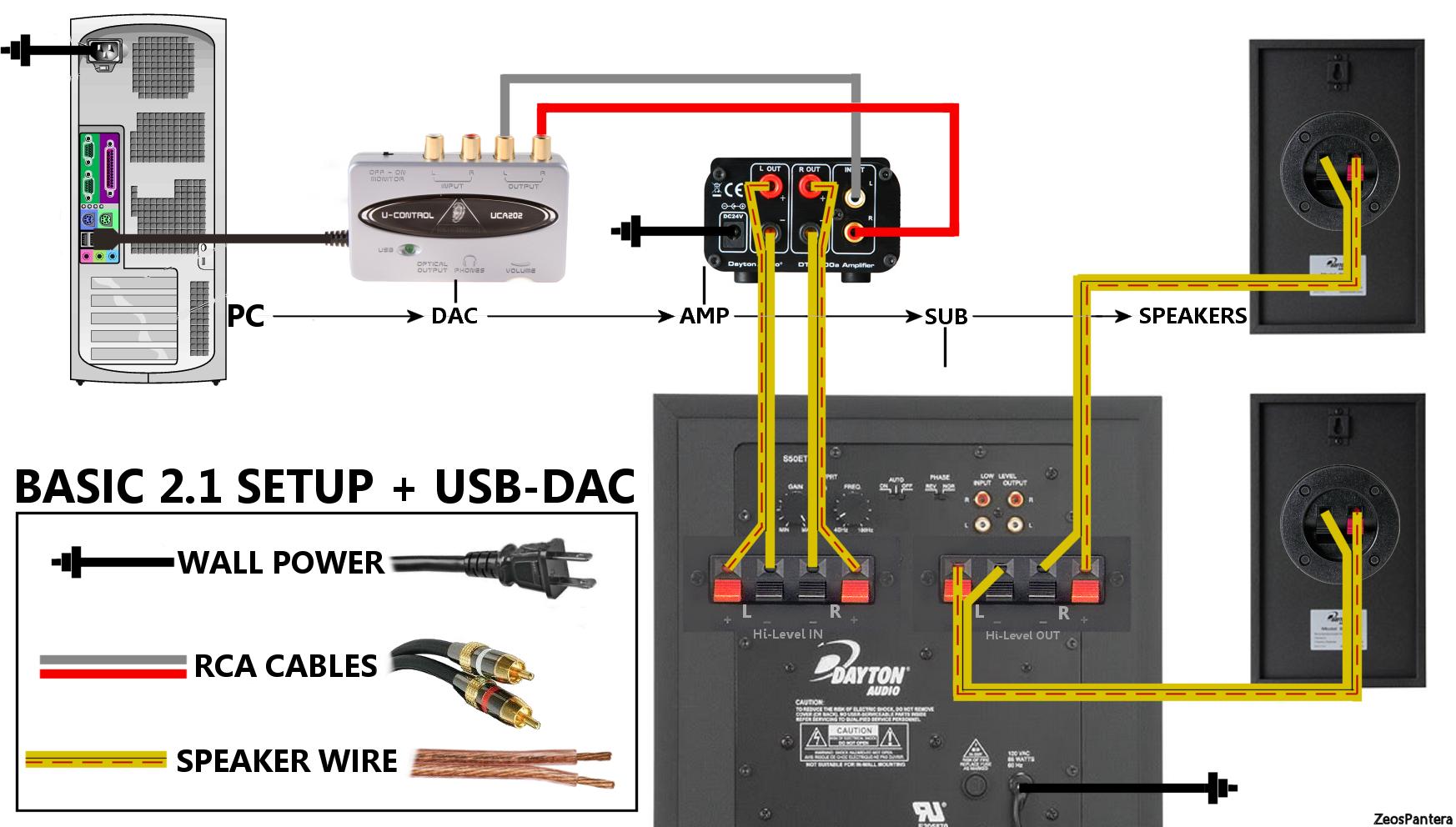 Xlr To 1/4 Inch Mono Wiring Diagram Xlr To Wiring Diagram on