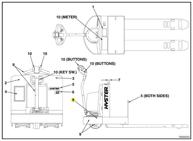 Xo Vision Xod1752bt Wiring