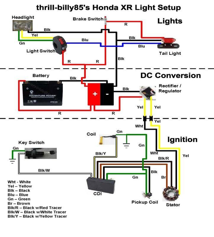 Diagram Dremel 400 Xpr Wiring Diagram Full Version Hd Quality Wiring Diagram Snadiagram Hosteria87 It